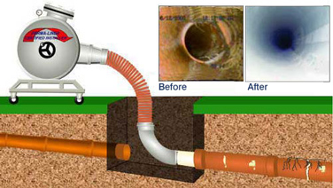 trenchless-sewer-pipe-repair-nj