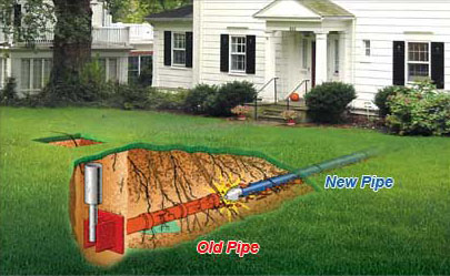 burst-sewer-pipe-repair